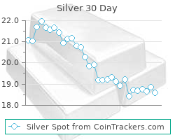 current price silver