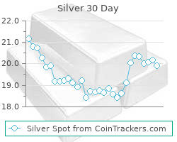 Silver Spot Price Chart 30 Day Summary