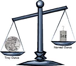 Troy Ounce Vs